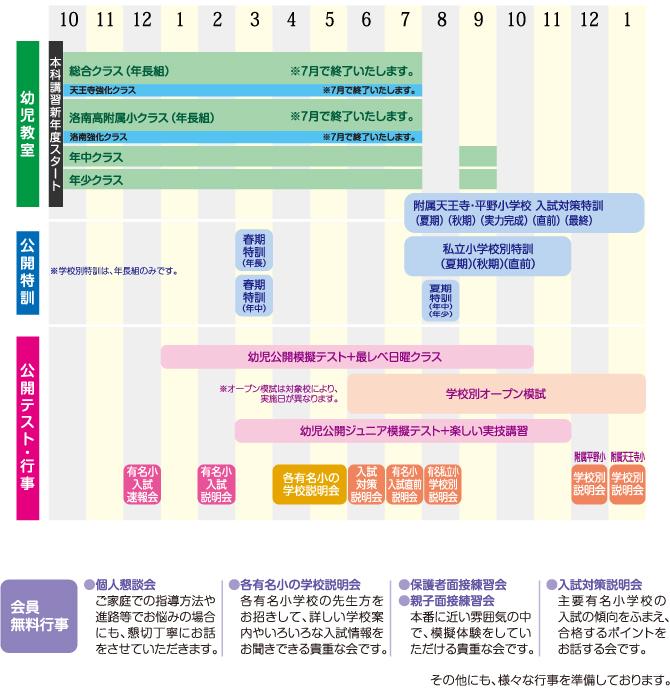 本町教室スケジュール