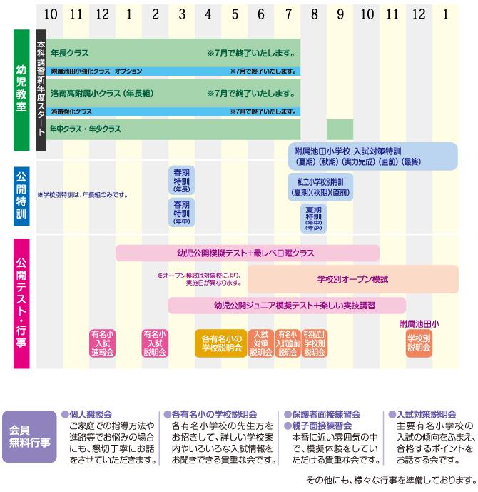 池田教室スケジュール